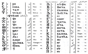 Egyptian Words That Are Actually Coptic